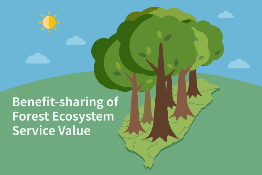 Benefit-sharing of Forest Ecosystem Service Value